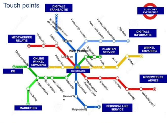 metro-netwerk-touchpoints