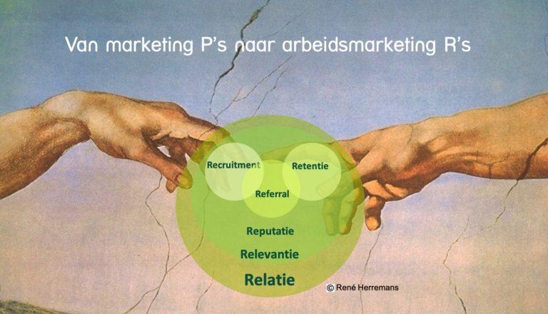 Arbeidsmarketing-rene-herremans-merkrelaties