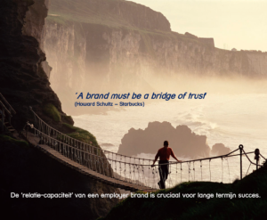 bridge-of-trust-rene-herremans-merkrelaties