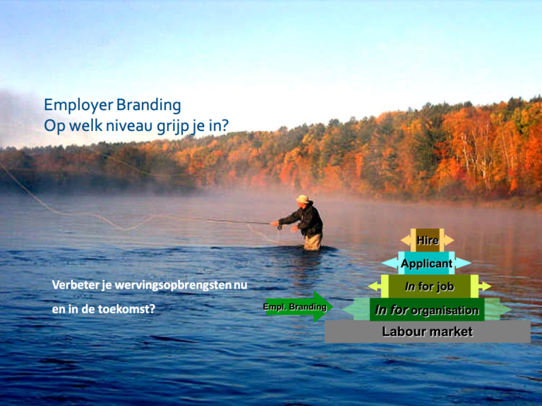 employer-branding-rene-herremans-merkrelaties